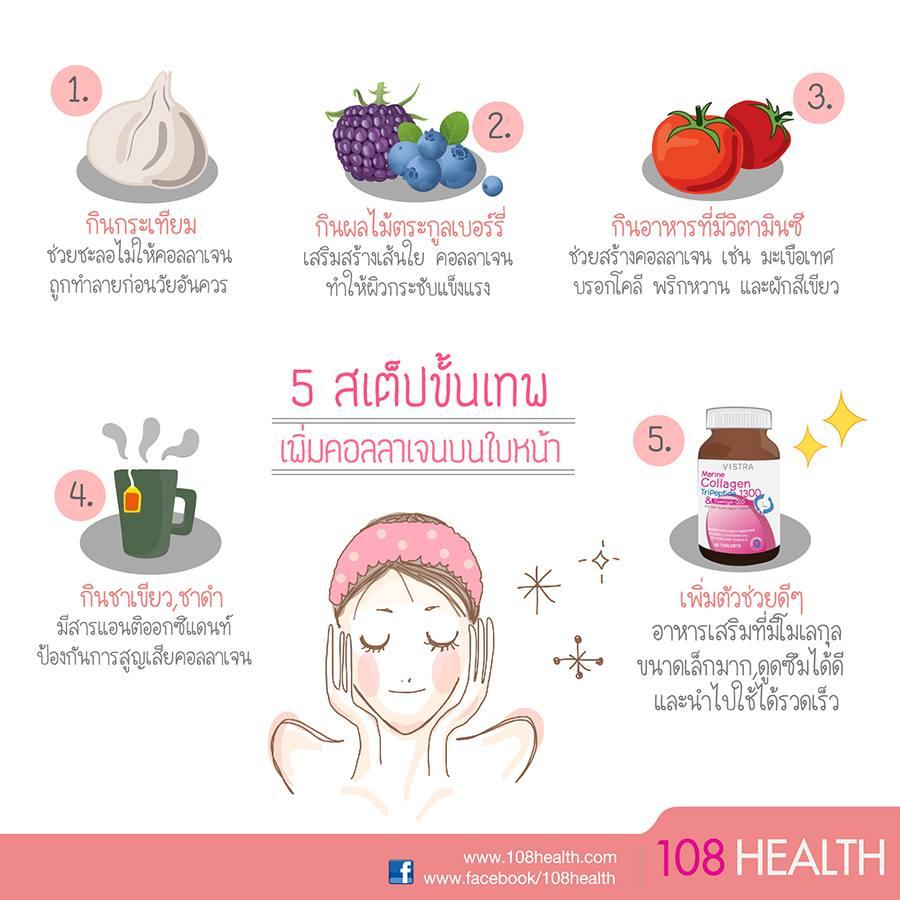 info-คอลลาเจน108health-01