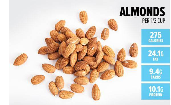 Almonds_fat