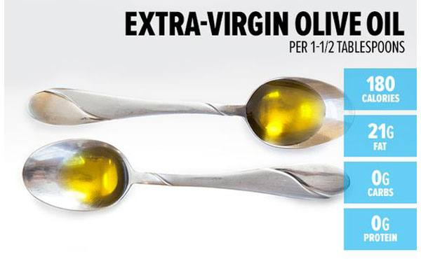 Extra-Virgin-Olive-Oil-Fat