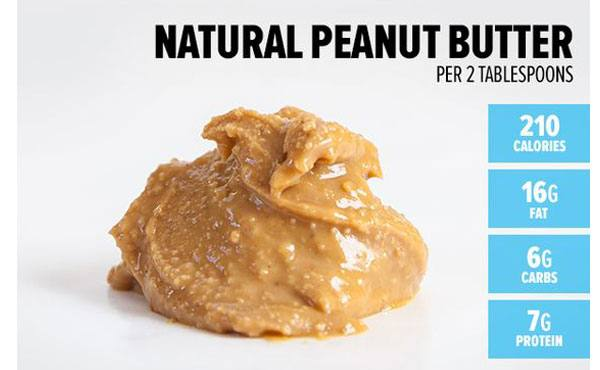 Peanut-butter_fat