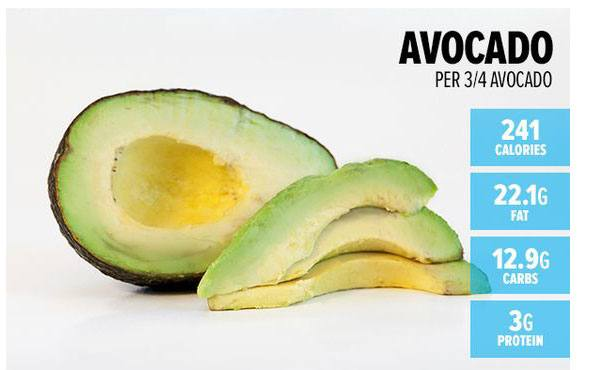 avocado_fat